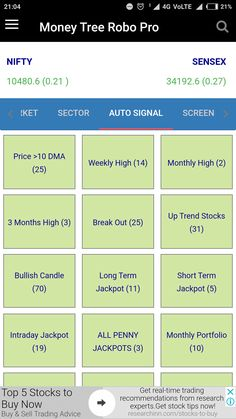 Auto Signal Live Stock Screener: Best Penny Stocks, Best Stocks, Stock Screener, Stock Analysis, Intraday Trading, Money Trees, Best Sites, Cool Pictures, Chart