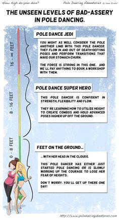 Pole Dancing Adventures (PDA) - The Original Webcomic Series: How high do you dare?