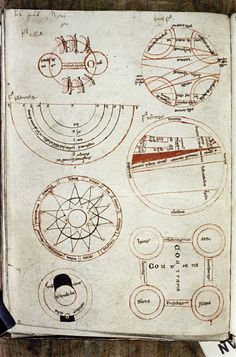 Great collection of scientific diagrams in a 13th-century book of astronomy (Bodleian Digby 107).