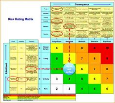 Information Security Risk assessment Template - Information Security Risk assessment Template , Information Security Risk Management Framework Based Process Safety Management, Project Risk Management, Change Management, Visual Management, Business Continuity Planning, Business Planning, Risk Matrix, Reliability Engineering, Risk Analysis
