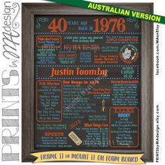 Australian 40th Birthday 1976 Printable Chalkboard Poster -- A fun birthday poster filled with facts, events, and tidbits from Australia in