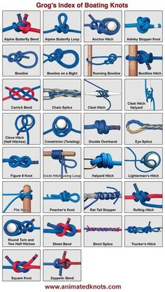 Boating Knots How to Tie Boating Knots Animated Boating Knots: for my nautical kitchen How to Tie Boating Knots by another Grog, not mine, but it's cool. Lots of animated boating knots Cool animations showing how various sailing knots work. Survival Knots, Survival Tips, Survival Skills, Homestead Survival, Camping Survival, Survival Supplies, Survival Food, Wilderness Survival, The Knot