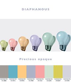 Diaphanous – Precious Opaque | Lenzing Spring/Summer 2014 Fashion & Color Trends