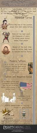 See related image detail Historical Tattoos, 10 Million Dollars, Win For Life, Publisher Clearing House, Online Sweepstakes, Win Money, House And Home Magazine, Activities, Detail