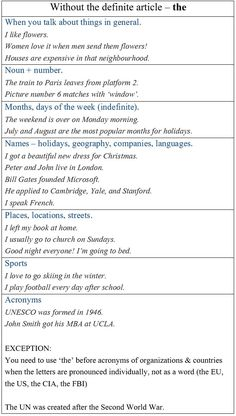 When to Use Definite Article 'the'. When NOT to Use 'the'. - learn English,articles,grammar,english