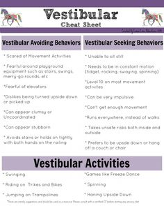 When Students Can't Sit Still... Sensory Processing Explained: Vestibular Cheat Sheet