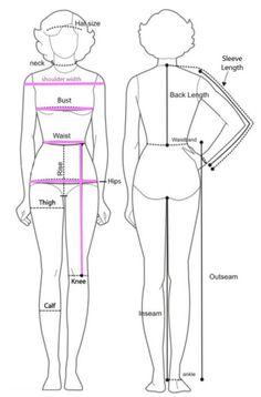 Measurement chart for regalia, ribbon shirts (womens