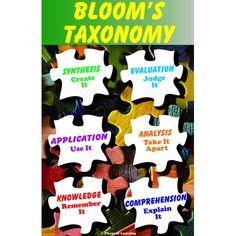 bloom's taxonomy ideas - Google Search