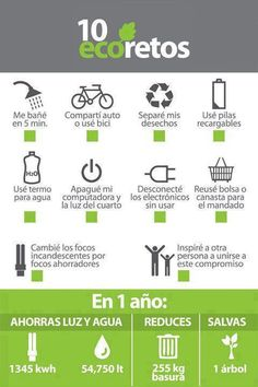 10 eco retos #ecology