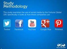 Digitalni dijalozi http://www.personalmag.rs/internet/digitalni-dijalozi/