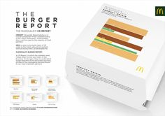 McDonald's The Burger Report | Annual Reports Infographics and Chart Graphic Design | Award-winning Graphic Design | D&AD