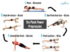 Do the Plank Power Progression to TIGHTEN, compress, and steamroll your core. It's a brutal supercircuit that burns like 1000 hells, but it's ridiculously effective for building tight, undulating abs.  Throw 2-3 into your ab workout. GIDDY UP.