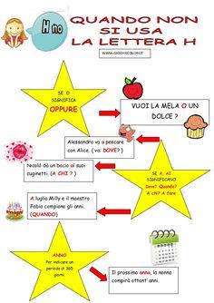 Uso Dell H Italiano Italian Grammar Learning Italian Italian
