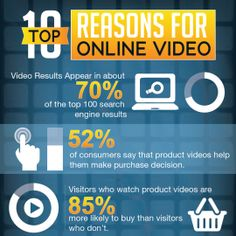 Top 10 Reasons For Online Video  title=