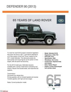 http://www.team-bhp.com/forum/attachments/4x4-vehicles/1090203d1369907332-land-rover-history-vehicles-65th-anniversary-celebration-defender-90-20132.jpeg