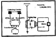 Nikola Tesla Coil Free Energy