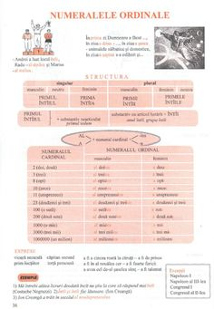 Gramatica Limbii Romane in Scheme Si Tabele Speech Language Therapy, Speech And Language, Romanian Language, Homework Sheet, Idioms, Best Teacher, Kids And Parenting, Diy For Kids, Grammar