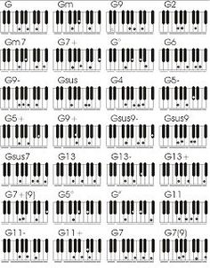 7 Mejores Imágenes De Acordes Guitar Chord Guitar Chords Y Music