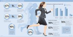 Los Beneficios del Deporte en la Oficina #Laboral