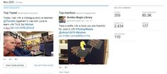 Library Media Tech Talk: Why You Should Add Twitter Analytics To Your Library Statistical Reports