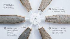 geodesic dome hubs kickstarter designboom https://www.youtube.com/watch?v=8YJqK1CN-J8