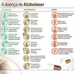 Epoca - EDG ARTIGO IMPRIMIR - Os anjos da guarda de quem tem Alzheimer