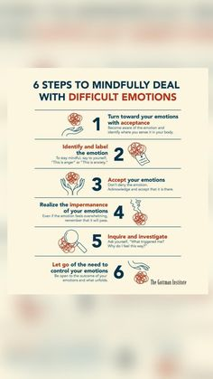 Motivation Wall, Emotional Development, Mindfulness Quotes, Emotional Intelligence, Social Skills, Spiritual Quotes, Acceptance, Letting Go, Anxiety