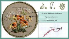 Gallery.ru / Фото #19 - Различные швы в вышивке. - marishka-pechory Ribon Embroidery, Ribbon Embroidery Tutorial, Types Of Embroidery, Embroidery Stitches, Embroidery Patterns, Diy Ribbon Flowers, Ribbon Art, Ribbon Crafts, Crazy Quilt Stitches