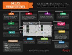 Signature Sound: Delay - Controls & Features