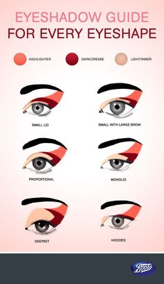 eye shape makeup 576671927267521784 - Show off your beautiful eyes with the perfect shadow! Source by eyemakeupgold Makeup For Downturned Eyes, Monolid Makeup, Makeup Tutorial Eyeliner, Skin Makeup, Eyeshadow Makeup, Makeup Salon, Pink Eyeshadow, Airbrush Makeup, Prom Makeup