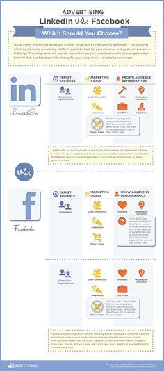 Advertising Facebook vs Linkedin #infografia #infographic #socialmedia