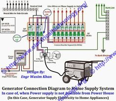 3 phase manual changeover switch wiring diagram generator how to connect portable generator to home supply system three methods connect portable generator to house power supply with change over system asfbconference2016 Choice Image