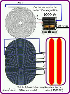 Free energy Projects Technology - Free energy Electricity - Free energy How To Build - Free energy Technology - - Diy Electronics, Electronics Projects, Nikola Tesla Patents, Tesla Free Energy, Radiant Energy, Diy Generator, Induction Heating, Tesla Coil, High Tech Gadgets