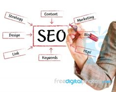 Selecting Your SEO Company Kolkata: seo search engine marketing organic seo services engine search optimization seo marketing company Inbound Marketing, Marketing Digital, Content Marketing, Internet Marketing, Online Marketing, Media Marketing, Affiliate Marketing, Ecommerce Seo, Marketing Articles