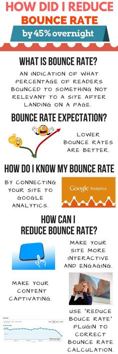 How can we reduce bounce rate of a website without much change in the content? The keys are to collect correct data and to make posts interactive. News Blog, Blog Tips, Make Money Blogging, How To Make Money, Blogging Ideas, Bounce Rate, Security Tips, Tips & Tricks, Blogging For Beginners