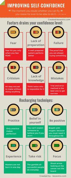 Building Self Confidence: