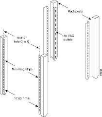 Afbeeldingsresultaat voor 19 inch rack dimensions