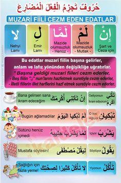 Learn Turkish Language, Arabic Language, Arabic Conversation, Arabic Verbs, Tenses English, Arabic Lessons, Urdu Words, English Language Learning, Learning Arabic