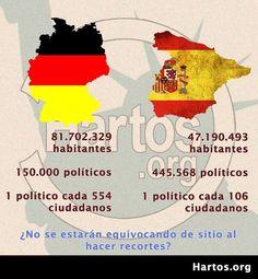 ¿Dónde recortar en España? (España vs Alemania) #Recortes