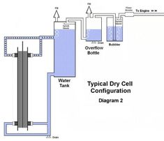 Hho Generator Dry Cell Images