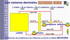 #mateTIC Los números decimales