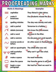 Proofreading Marks Chart | TCR7696