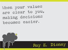Redefine Your Principles And Make The Right Choices!