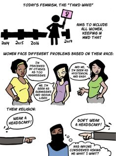 I didn't truly understand what being a feminist meant until I started feeling the unfair effects of a male-dominated society myself. What is feminism, really? This comic sums it up well. What Is Feminism, Thanks My Friend, Intersectional Feminism, Pro Choice, Equal Rights, Patriarchy, Faith In Humanity, The Victim, Social Justice