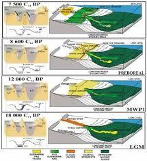continental shelf sedimentation sea level에 대한 이미지 검색결과 Continental Shelf, Sea Level, Black Sea, Study, Earth, Image, Studio, Studying, Research