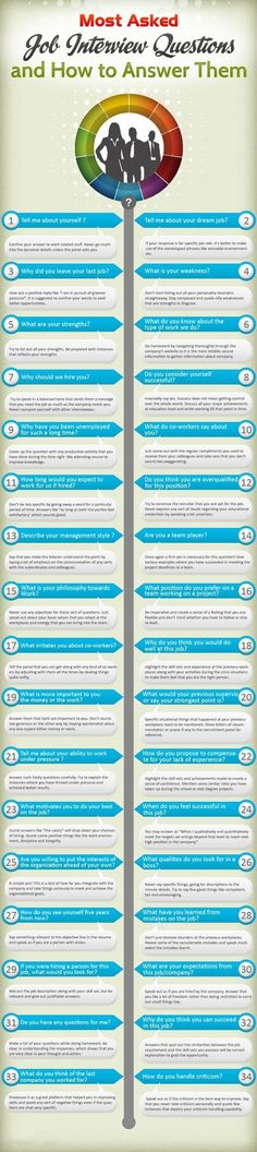 Most asked job interview questions and how to answer them.