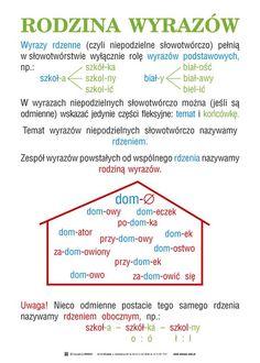 Primary Teaching, Teaching English, Aa School, School Stuff, English Handwriting, Polish Language, School Subjects, Secondary School, Study Notes