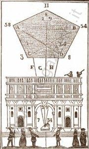 Spiegazione della Figura Pentagona - Estrazioni del lotto 23/01/2014, Estrazioni Superenalotto, Estrazione del lotto, Estrazione del 10eLott...