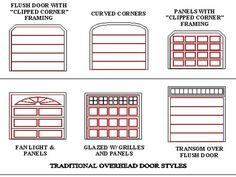 Traditional Garage Door Dimensions.gif