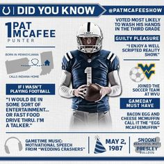 Did You Know: Pat McAfee